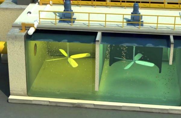 污水处理工艺动画